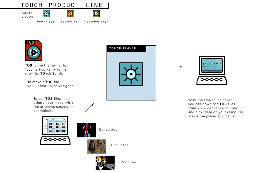 2002_product_line_0.png