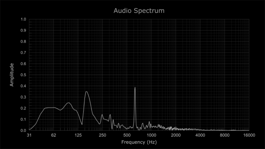GraphPlot8_Spectrum.png