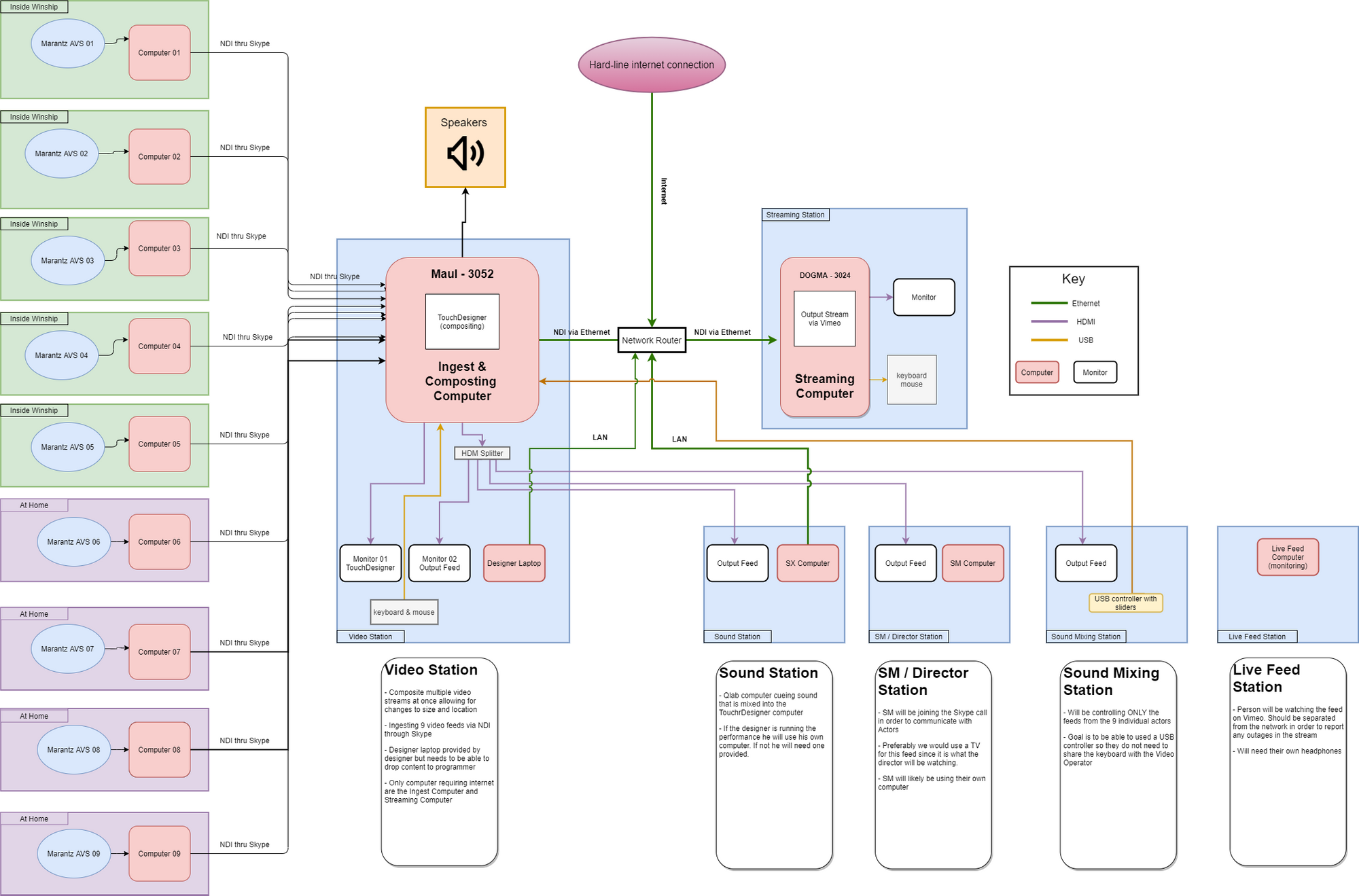 LRTA-SystemsDiagram01_02.png