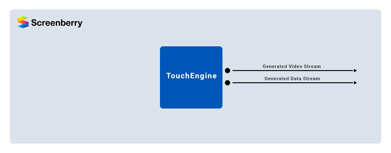 Screenberry_TouchDesigner_generative_pipeline_0.jpg