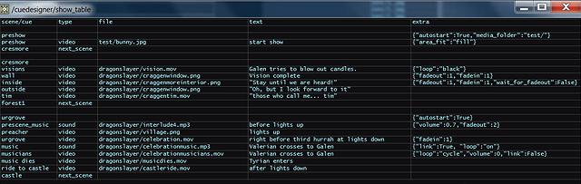 ids_table.jpg