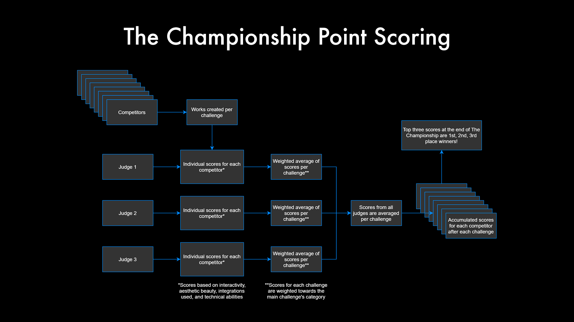 point scoring system.png