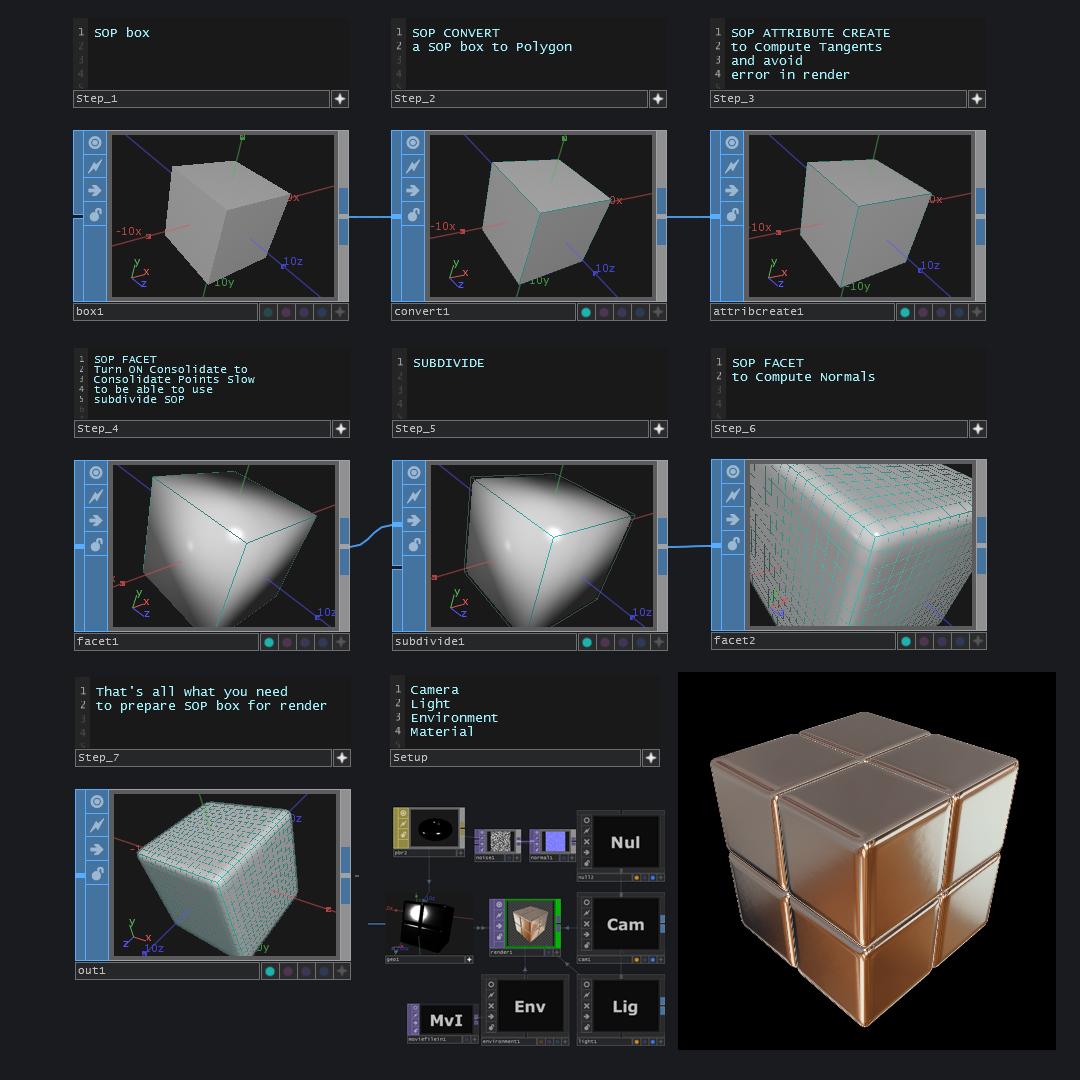 td_sop_box_to_polygons.jpg