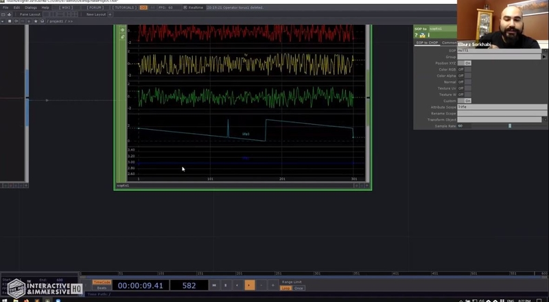 Using Particle Lifetimes in TouchDesigner to Control the Visual Elements of a Particle System.JPG