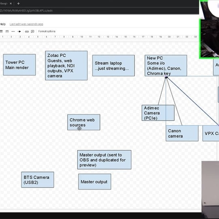 Architecting Interactive Live Streaming Rigs with Hal Lovemelt.JPG