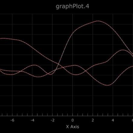 graphPlot.1.jpg